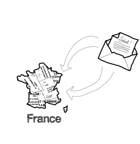 france contact